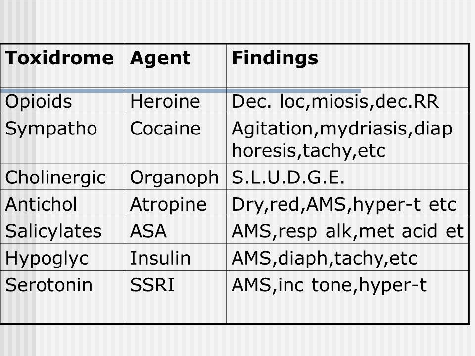 ToxidromeAgentFindings OpioidsHeroineDec.