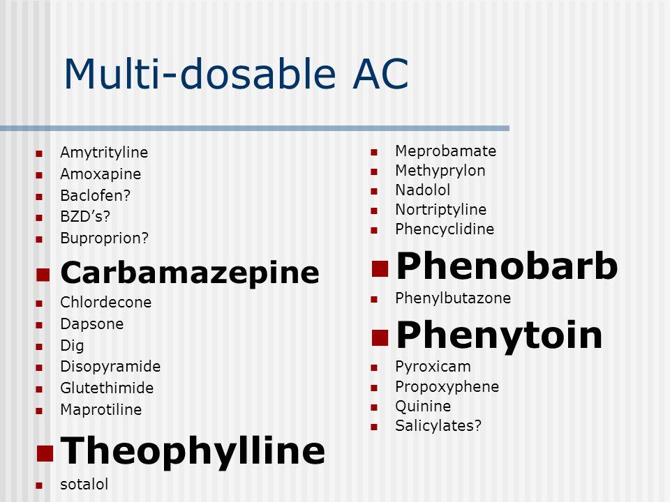 Multi-dosable AC Amytrityline Amoxapine Baclofen. BZD's.