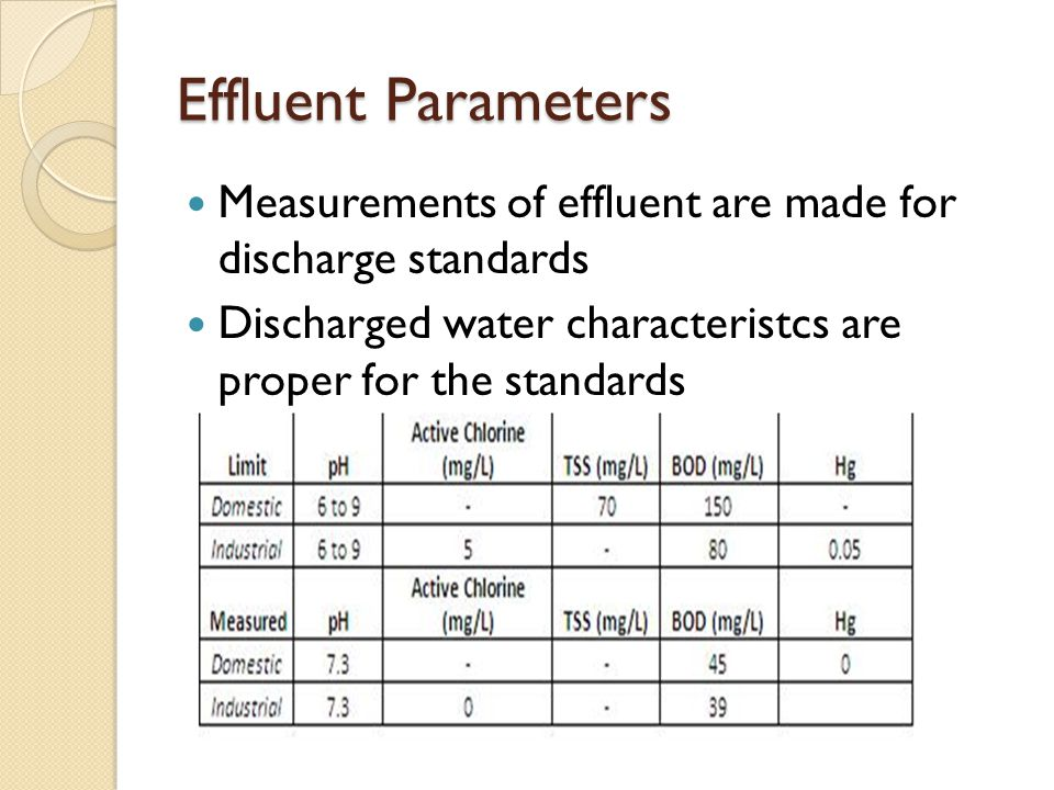 Effluent Parameters Measurements of effluent are made for discharge standards Discharged water characteristcs are proper for the standards