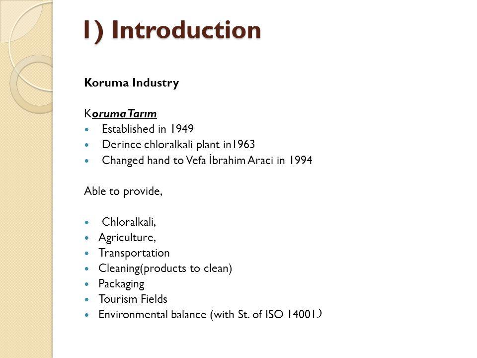 1) Introduction Koruma Industry Koruma Tarım Established in 1949 Derince chloralkali plant in1963 Changed hand to Vefa İ brahim Araci in 1994 Able to
