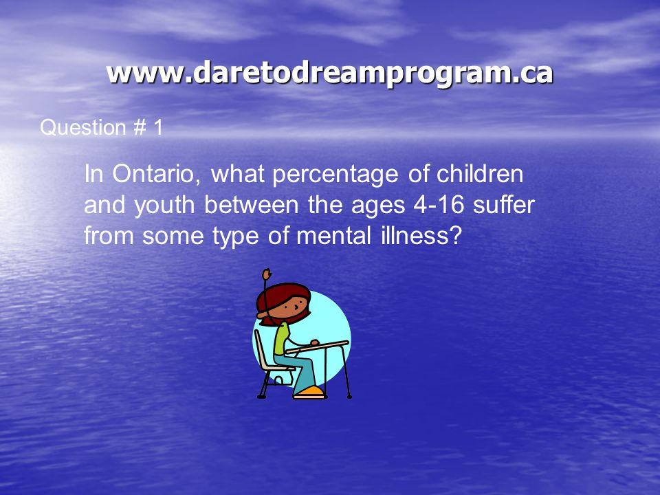 www.daretodreamprogram.ca The Dare to Dream Game