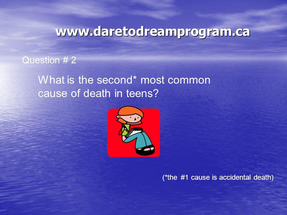 The Answer 20% www.daretodreamprogram.ca