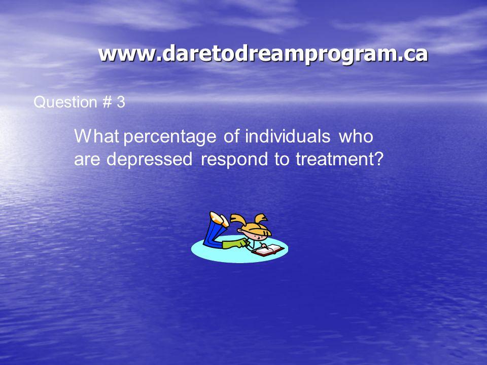 www.daretodreamprogram.ca Suicide The Answer