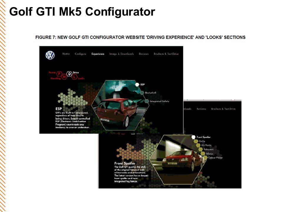 Golf GTI Mk5 Configurator