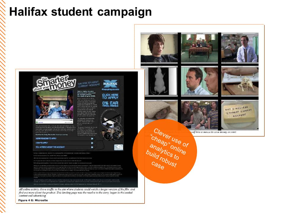 Halifax student campaign Clever use of cheap online analytics to build robust case