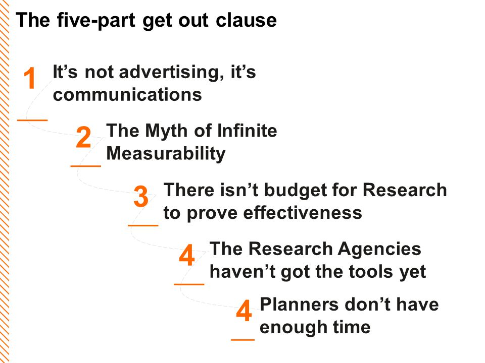 The five-part get out clause 1 It's not advertising, it's communications 2 The Myth of Infinite Measurability 3 There isn't budget for Research to prove effectiveness 4 The Research Agencies haven't got the tools yet 4 Planners don't have enough time