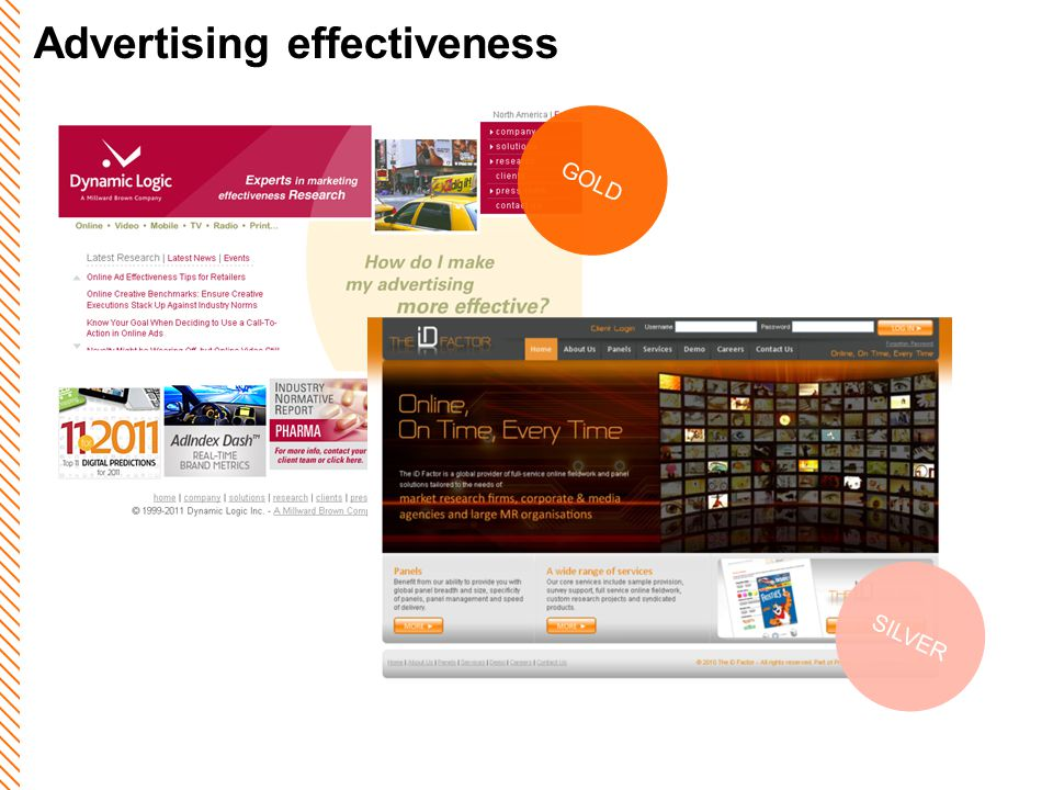 Advertising effectiveness GOLD SILVER