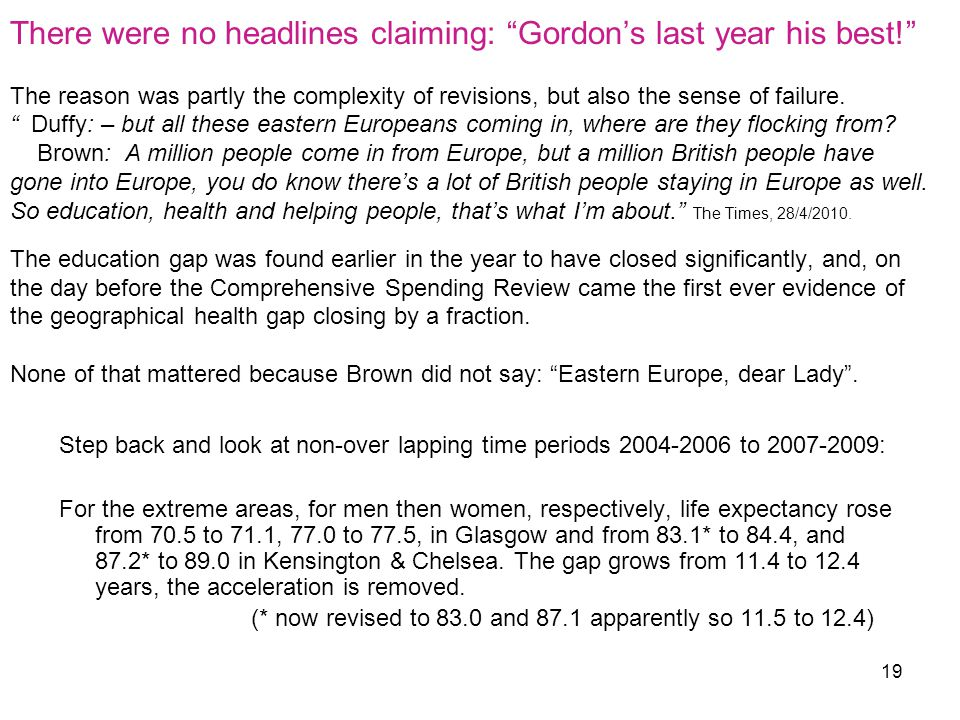 19 There were no headlines claiming: Gordon's last year his best! The reason was partly the complexity of revisions, but also the sense of failure.