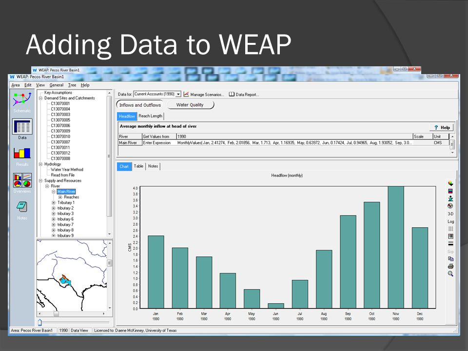 Adding Data to WEAP
