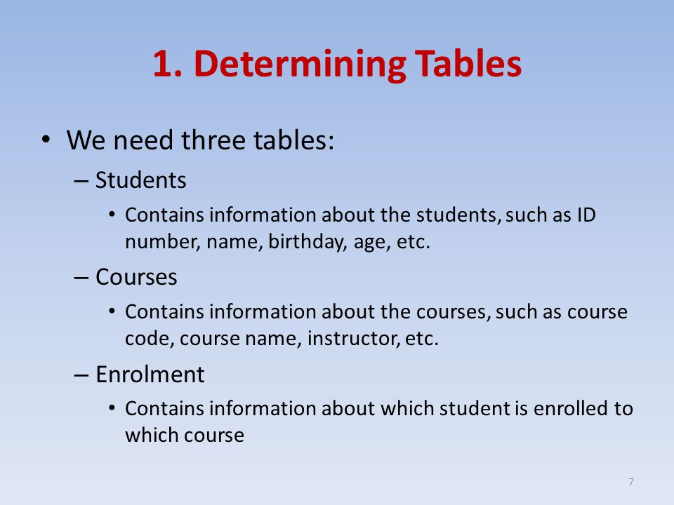 1. Determining Tables We need three tables: – Students Contains information about the students, such as ID number, name, birthday, age, etc. – Courses