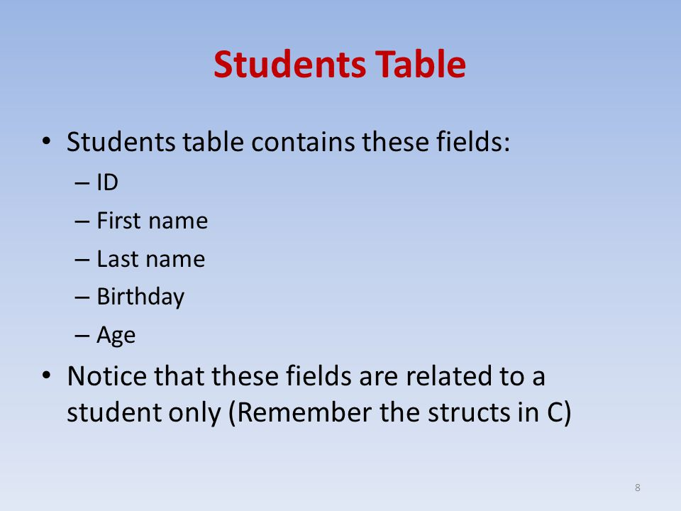 Close Design View of Students table 29