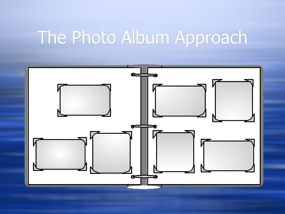 The Photo Album Approach