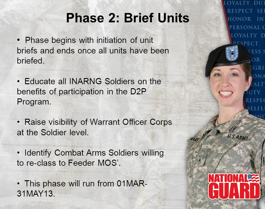 Phase begins with initiation of unit briefs and ends once all units have been briefed. Educate all INARNG Soldiers on the benefits of participation in