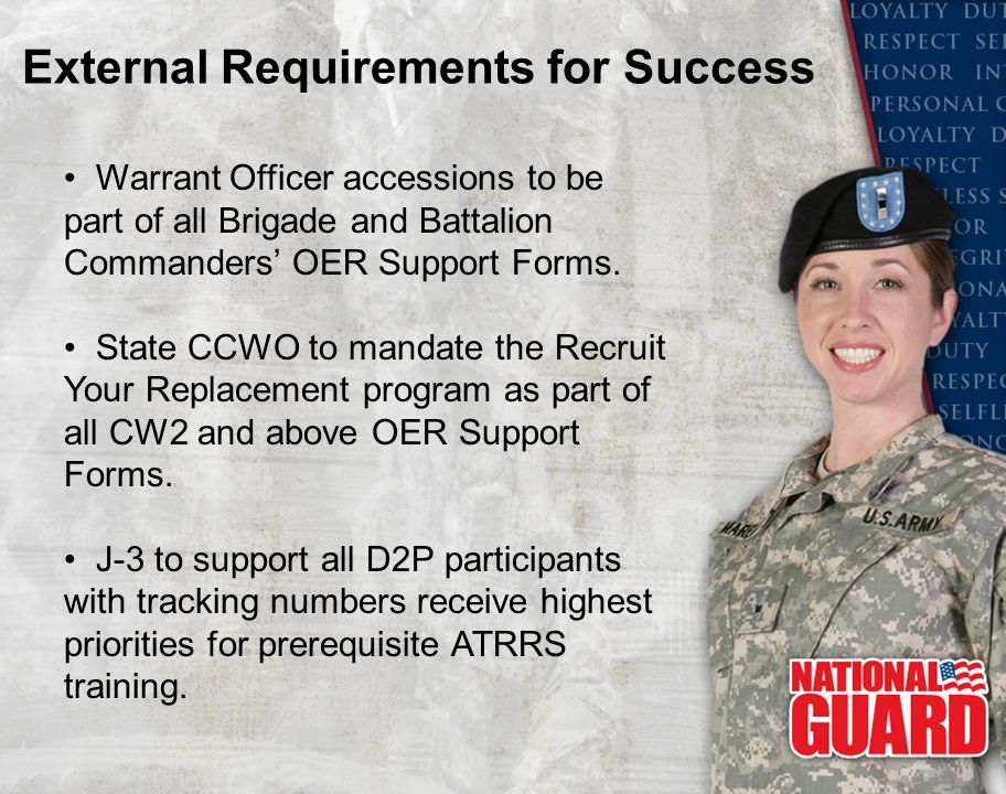 External Requirements for Success Warrant Officer accessions to be part of all Brigade and Battalion Commanders' OER Support Forms. State CCWO to mand