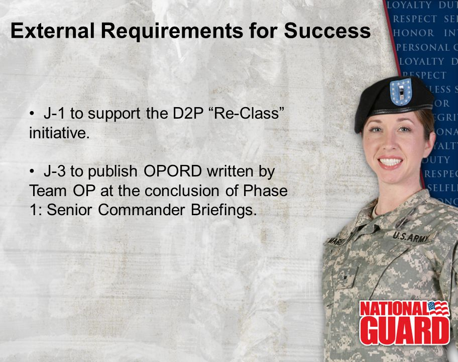 External Requirements for Success J-1 to support the D2P Re-Class initiative.