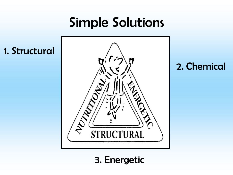 Simple Solutions 1. Structural 2. Chemical 3. Energetic