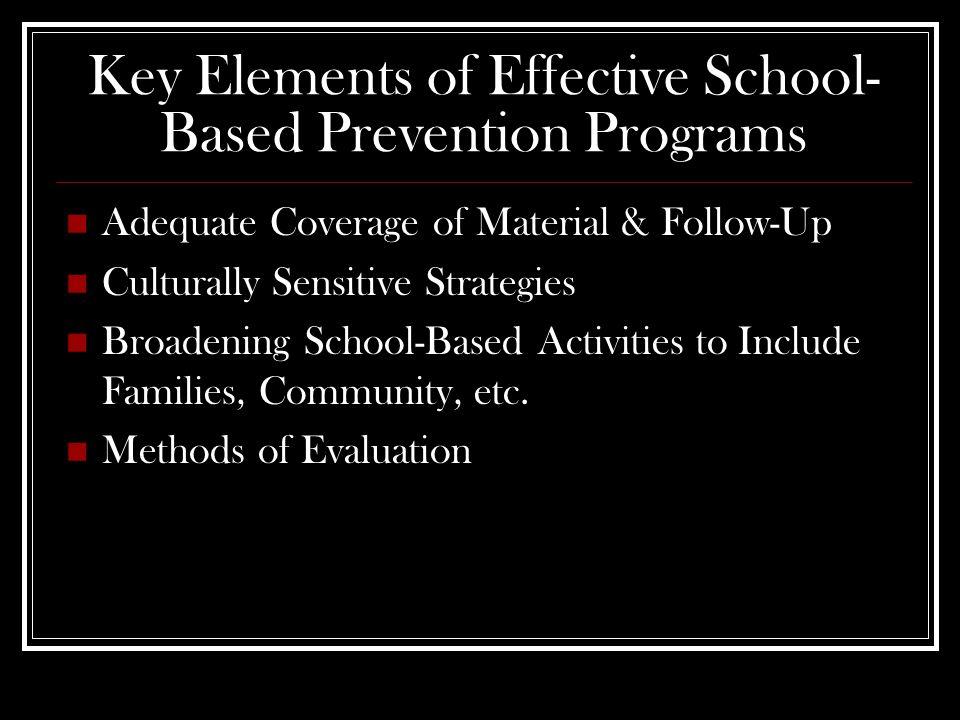 D.A.R.E.Drug Abuse Resistance Education History of D.A.R.E.