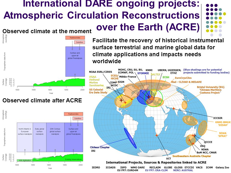 International DARE ongoing projects: Atmospheric Circulation Reconstructions over the Earth (ACRE) Observed climate at the moment Observed climate after ACRE Facilitate the recovery of historical instrumental surface terrestrial and marine global data for climate applications and impacts needs worldwide