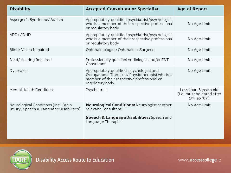 DisabilityAccepted Consultant or SpecialistAge of Report Asperger's Syndrome/ AutismAppropriately qualified psychiatrist/psychologist who is a member of their respective professional or regulatory body No Age Limit ADD/ ADHDAppropriately qualified psychiatrist/psychologist who is a member of their respective professional or regulatory body No Age Limit Blind/ Vision ImpairedOphthalmologist/ Ophthalmic SurgeonNo Age Limit Deaf/ Hearing ImpairedProfessionally qualified Audiologist and/or ENT Consultant No Age Limit DyspraxiaAppropriately qualified psychologist and Occupational Therapist/ Physiotherapist who is a member of their respective professional or regulatory body No Age Limit Mental Health ConditionPsychiatristLess than 3 years old (i.e.