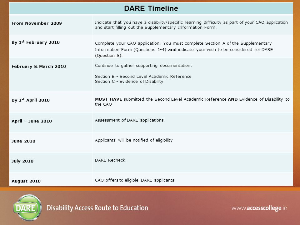 DARE Timeline From November 2009 Indicate that you have a disability/specific learning difficulty as part of your CAO application and start filling out the Supplementary Information Form.