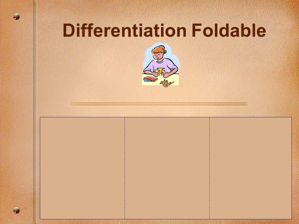 Differentiation Foldable