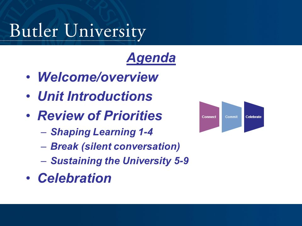 Agenda Welcome/overview Unit Introductions Review of Priorities –Shaping Learning 1-4 –Break (silent conversation) –Sustaining the University 5-9 Celebration ConnectCommitCelebrate