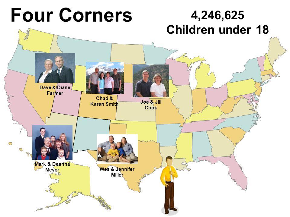 Four Corners 4,246,625 Children under 18 Chad & Karen Smith Mark & Deanna Meyer Dave & Diane Farmer Joe & Jill Cook Wes & Jennifer Miller
