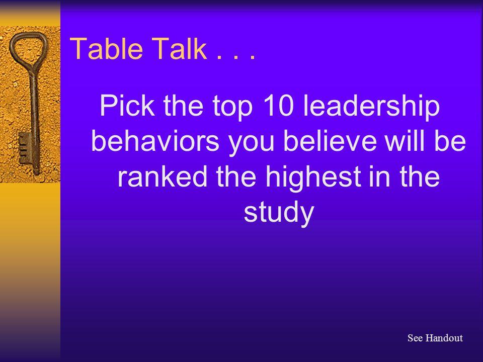 Table Talk...