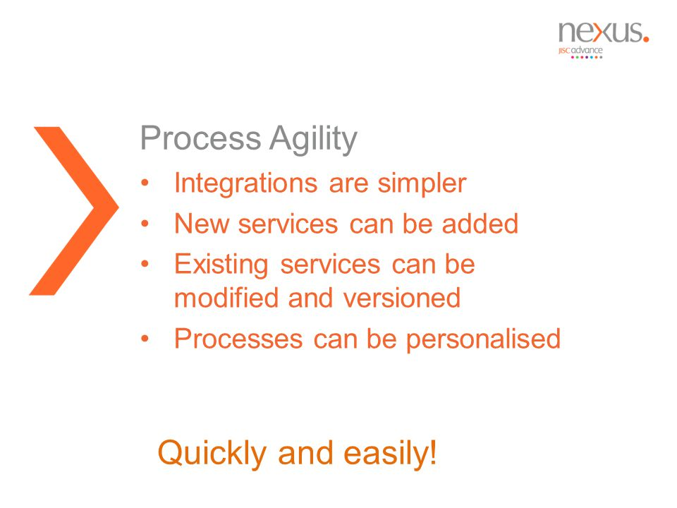 Integrations are simpler New services can be added Existing services can be modified and versioned Processes can be personalised Process Agility Quickly and easily!