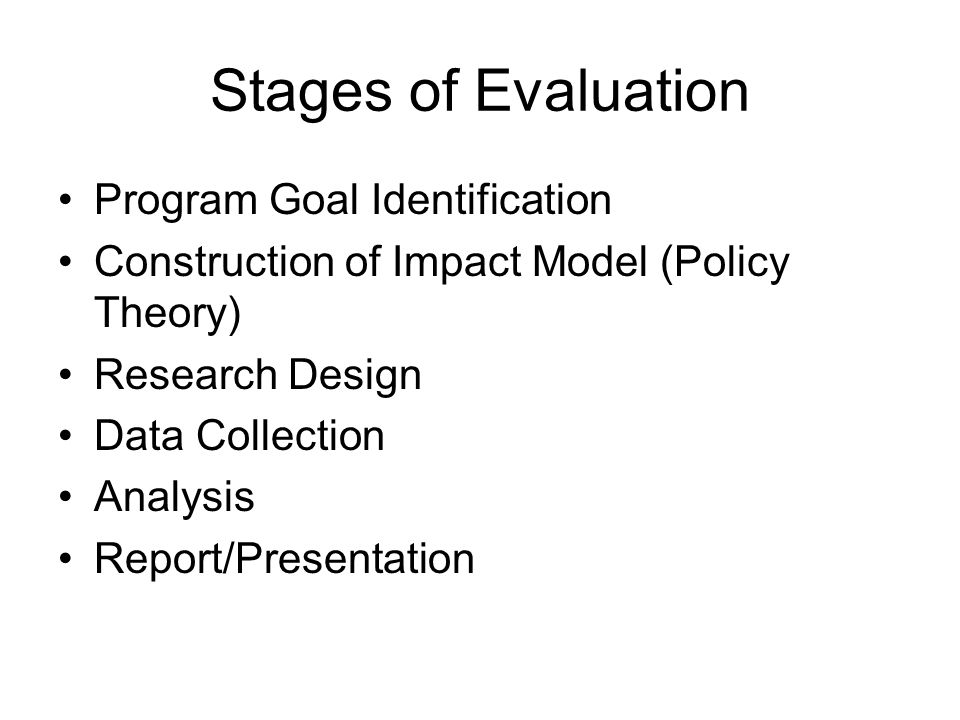 Stages of Evaluation Program Goal Identification Construction of Impact Model (Policy Theory) Research Design Data Collection Analysis Report/Presentation