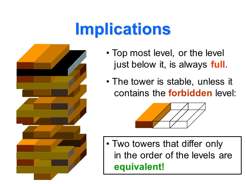 Implications Top most level, or the level just below it, is always full. The tower is stable, unless it contains the forbidden level: Two towers that