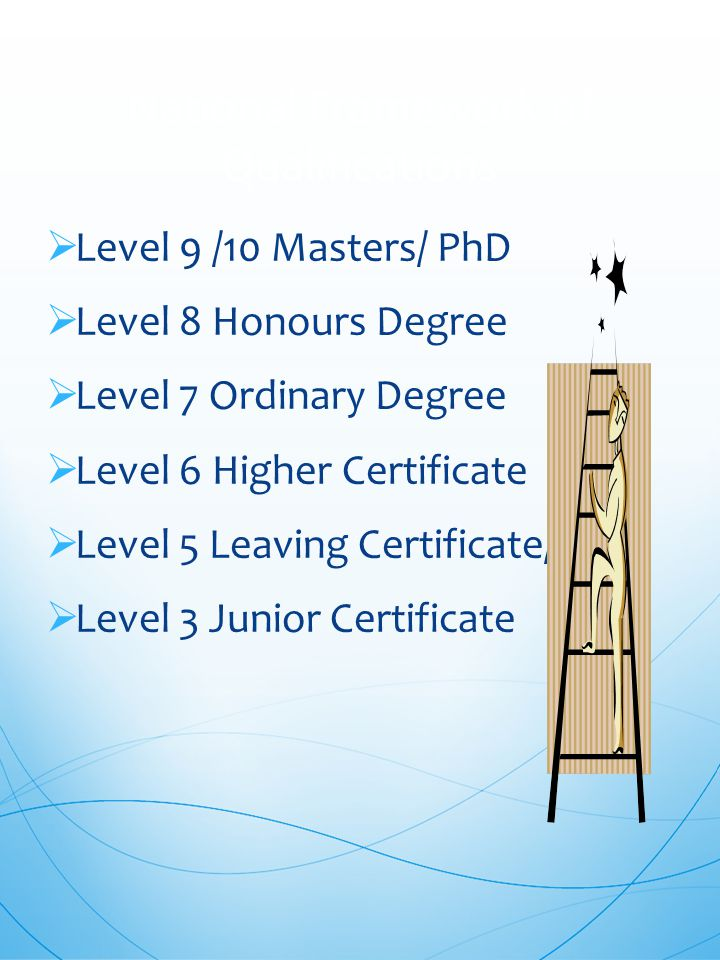  Level 9 /10 Masters/ PhD  Level 8 Honours Degree  Level 7 Ordinary Degree  Level 6 Higher Certificate  Level 5 Leaving Certificate/PLC  Level 3 Junior Certificate National Framework of Qualifications
