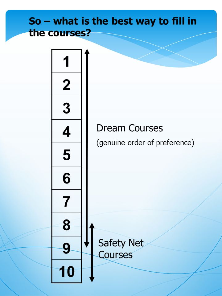 1 2 3 4 5 6 7 8 9 So – what is the best way to fill in the courses.