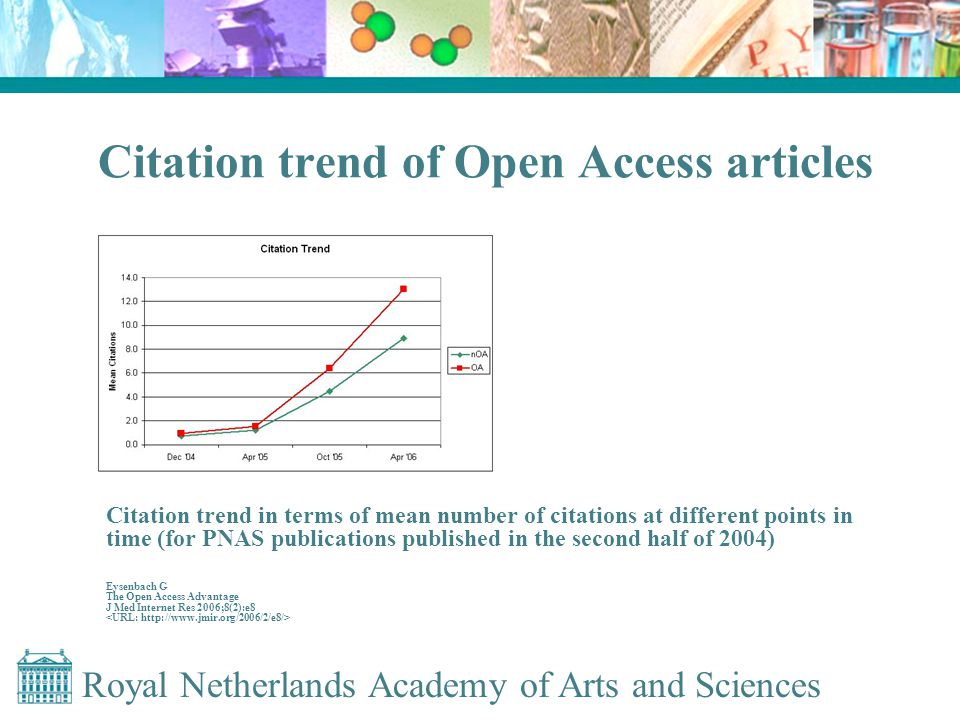 Royal Netherlands Academy of Arts and Sciences Citation trend of Open Access articles Citation trend in terms of mean number of citations at different points in time (for PNAS publications published in the second half of 2004) Eysenbach G The Open Access Advantage J Med Internet Res 2006;8(2):e8