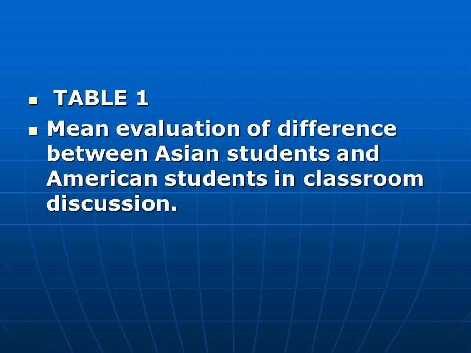 TABLE 1 TABLE 1 Mean evaluation of difference between Asian students and American students in classroom discussion.