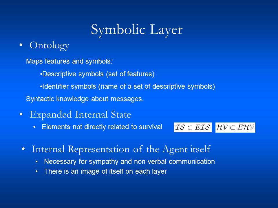 Ontology Maps features and symbols: Descriptive symbols (set of features) Identifier symbols (name of a set of descriptive symbols) Syntactic knowledge about messages.