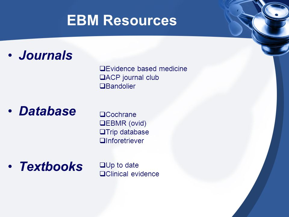 EBM Resources Journals Database Textbooks  Evidence based medicine  ACP journal club  Bandolier  Cochrane  EBMR (ovid)  Trip database  Inforetriever  Up to date  Clinical evidence