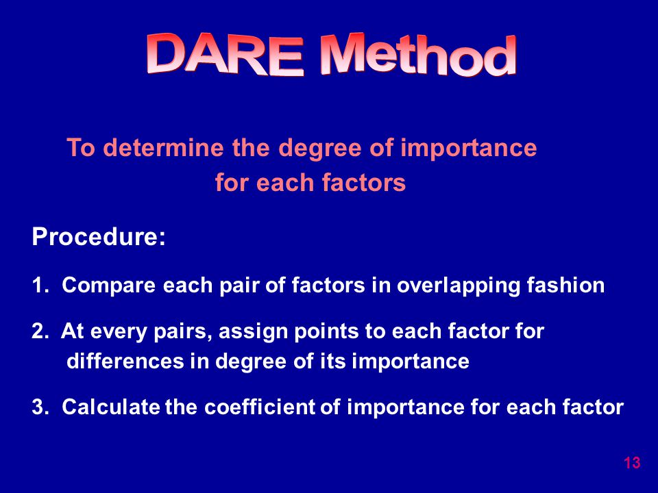 13 To determine the degree of importance for each factors Procedure: 1. Compare each pair of factors in overlapping fashion 2. At every pairs, assign
