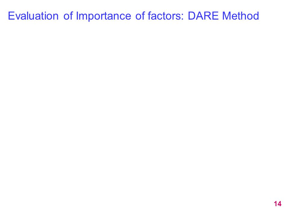 14 Evaluation of Importance of factors: DARE Method