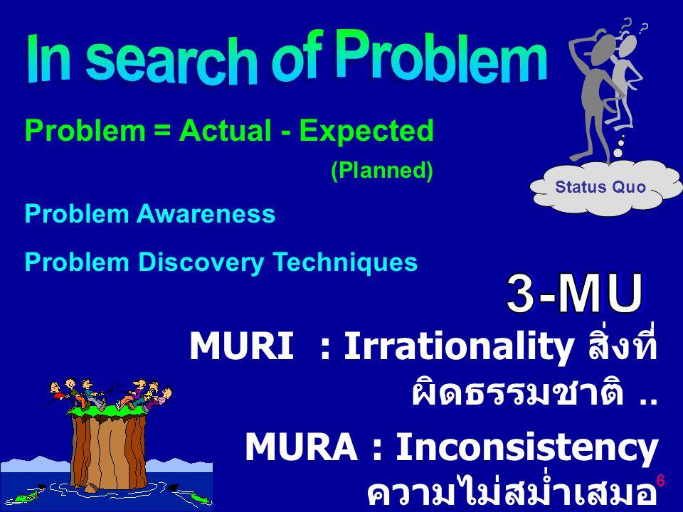 6 MURI : Irrationality สิ่งที่ ผิดธรรมชาติ..