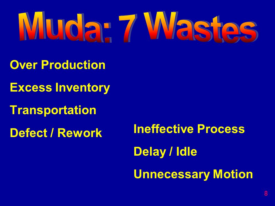 8 Over Production Excess Inventory Transportation Defect / Rework Ineffective Process Delay / Idle Unnecessary Motion