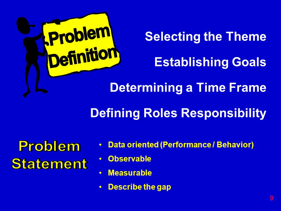 9 Selecting the Theme Establishing Goals Determining a Time Frame Defining Roles Responsibility Data oriented (Performance / Behavior) Observable Meas