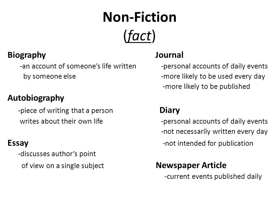 Non-Fiction (fact) Biography Journal -an account of someone's life written -personal accounts of daily events by someone else -more likely to be used
