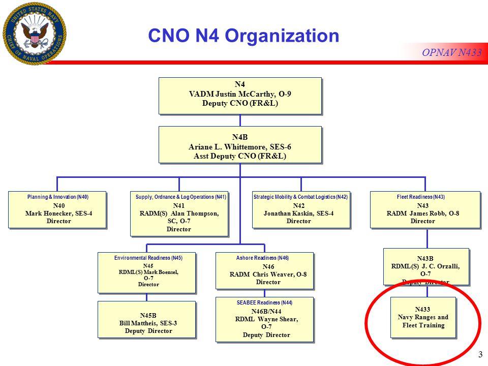 3 OPNAV N433 CNO N4 Organization SEABEE Readiness (N44) N4 VADM Justin McCarthy, O-9 Deputy CNO (FR&L) Planning & Innovation (N40)Supply, Ordnance & Log Operations (N41)Strategic Mobility & Combat Logistics (N42)Fleet Readiness (N43) Environmental Readiness (N45)Ashore Readiness (N46) N4B Ariane L.