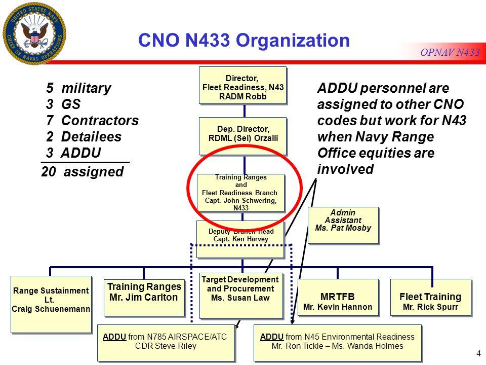 4 OPNAV N433 CNO N433 Organization Fleet Training Mr.