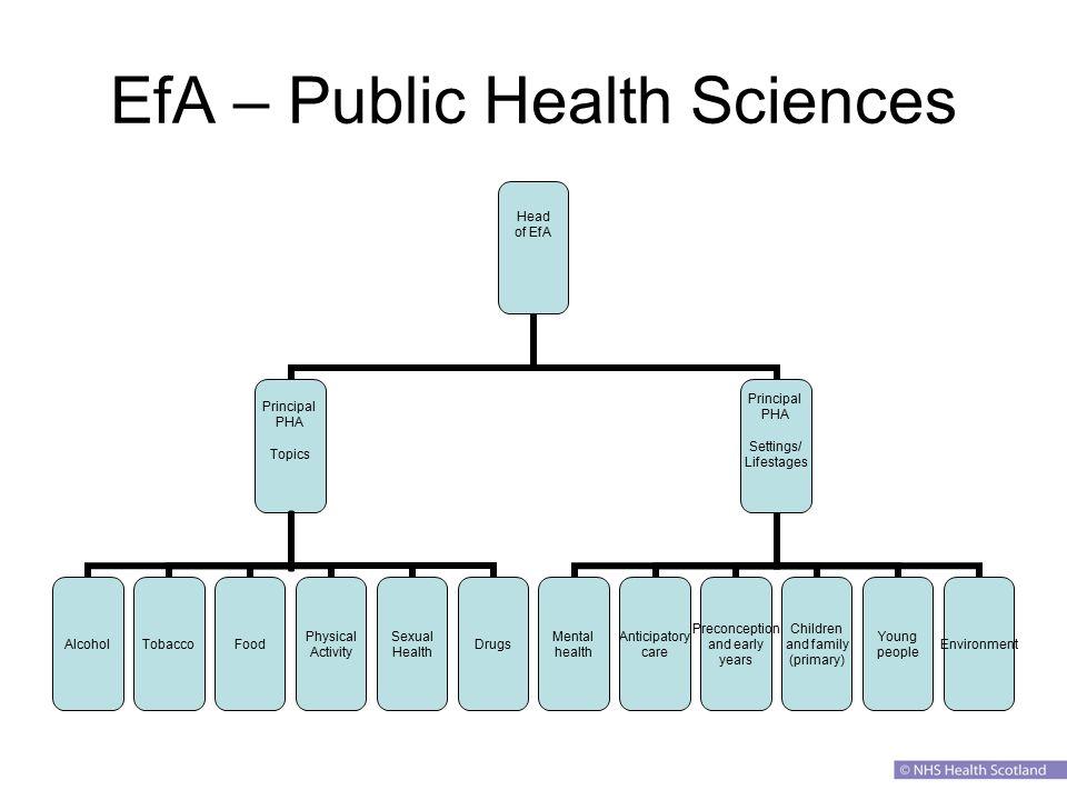 EfA – Public Health Sciences