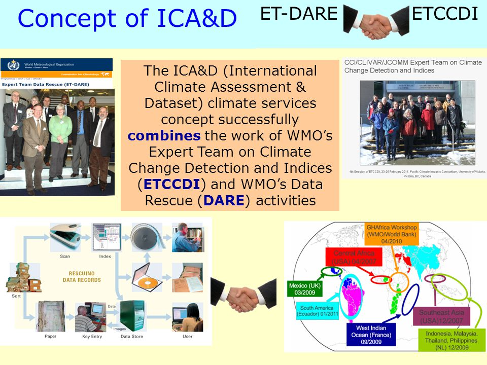 Concept of ICA&D The ICA&D (International Climate Assessment & Dataset) climate services concept successfully combines the work of WMO's Expert Team on Climate Change Detection and Indices (ETCCDI) and WMO's Data Rescue (DARE) activities ET-DARE ETCCDI