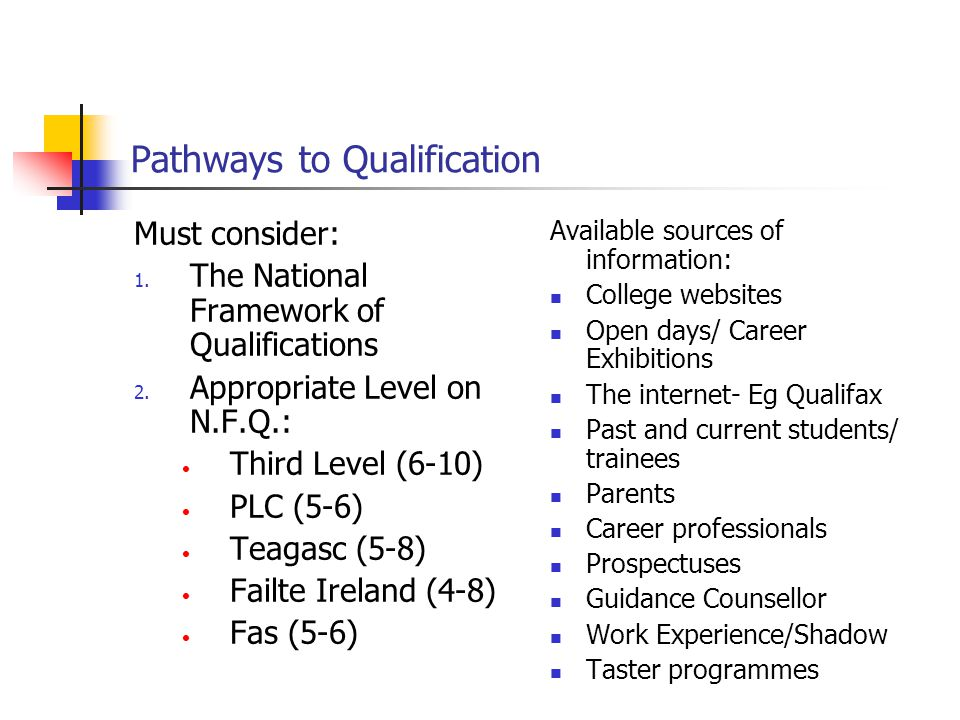 Pathways to Qualification Must consider: 1. The National Framework of Qualifications 2. Appropriate Level on N.F.Q.: Third Level (6-10) PLC (5-6) Teag