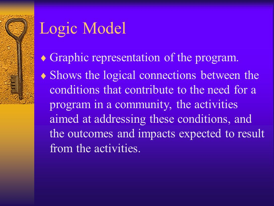 Logic Model  Graphic representation of the program.