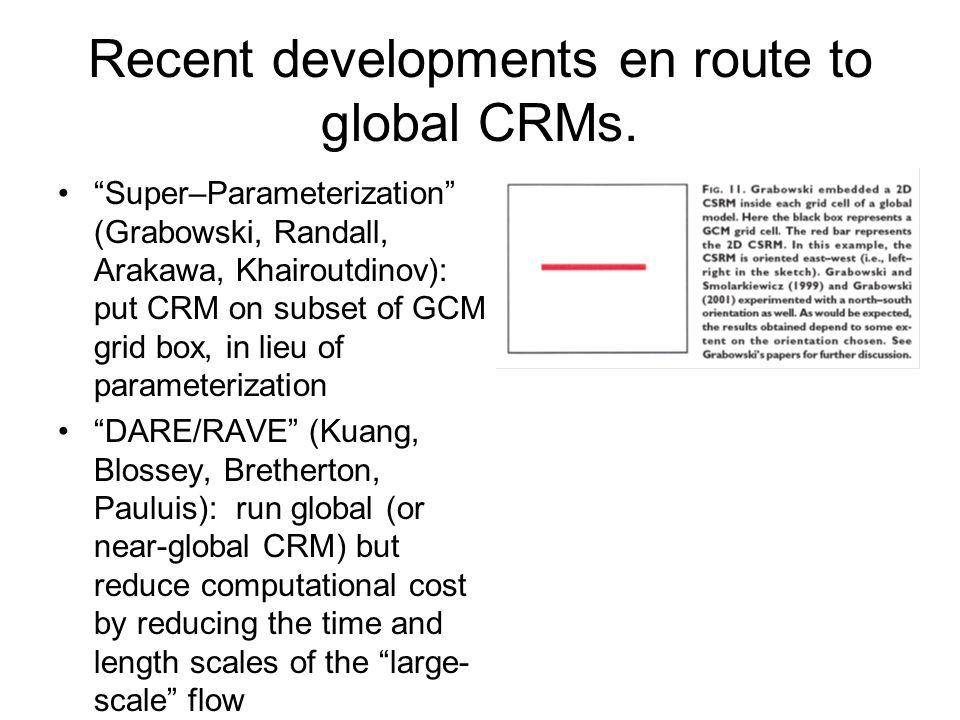 Recent developments en route to global CRMs.